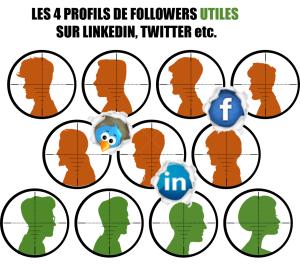Les 4 profils de followers utiles sur linkedin, twitter etc.