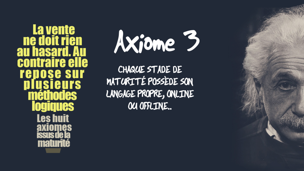 Axiome 3 Prospection Commerciale