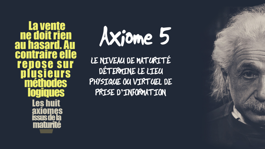 Axiome 5 Prospection commerciale.