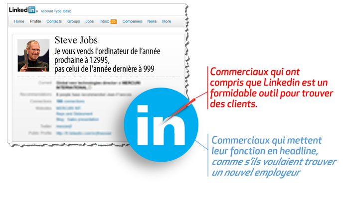 Linkedin en prospection commerciale