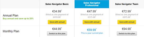 tarifs Sales Navigator Linkedin