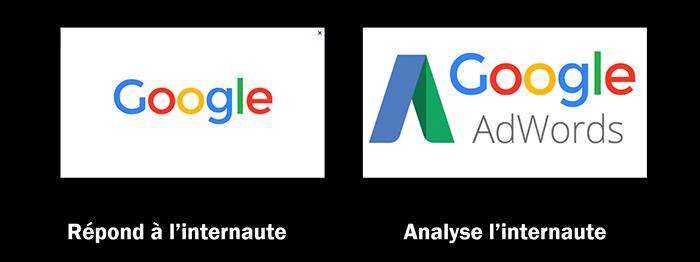 Google Adwords, comment ça marché ? Tutoriel Google adwords, c'est ici.
