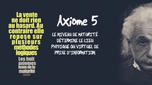 Axiome 5